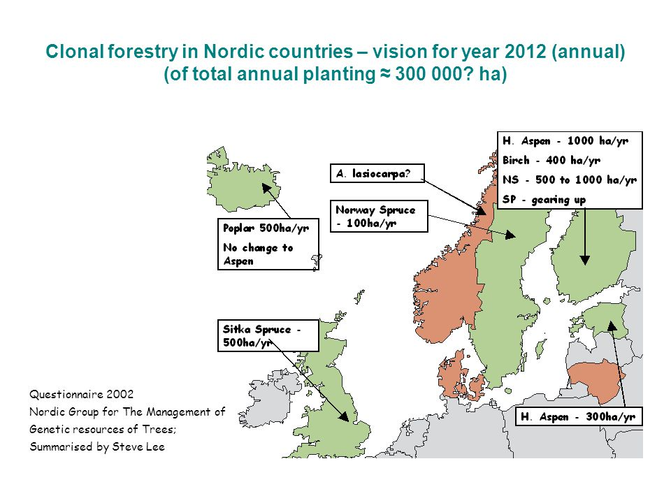 Clonal forestry in Nordic countries – vision for year 2012 (annual) (of total annual planting ≈ 300 000 ha)