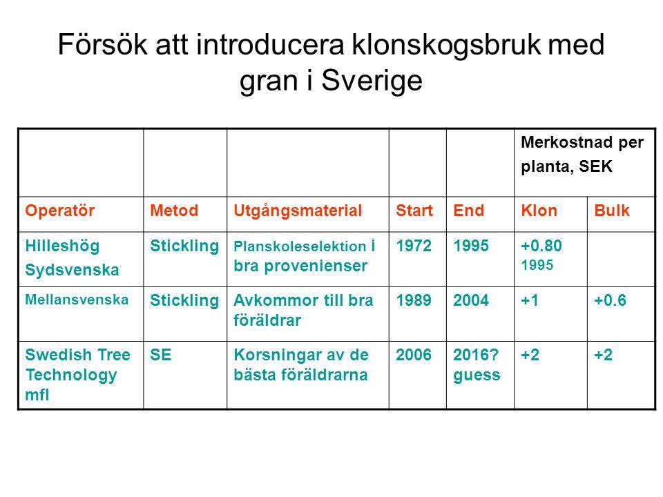 Försök att introducera klonskogsbruk med gran i Sverige