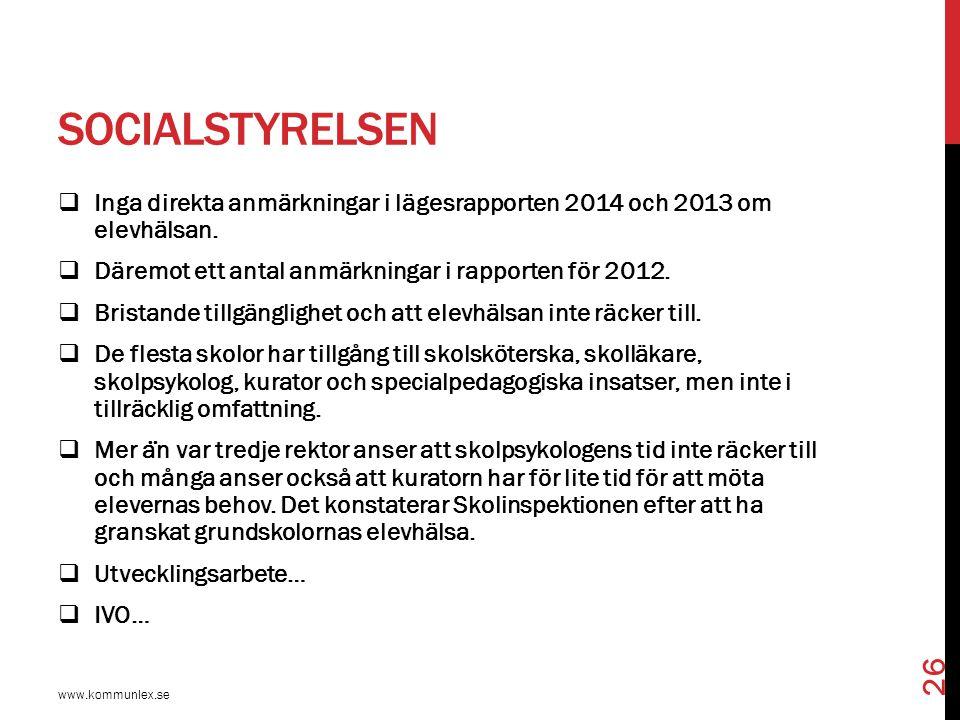 Socialstyrelsen Inga direkta anmärkningar i lägesrapporten 2014 och 2013 om elevhälsan. Däremot ett antal anmärkningar i rapporten för 2012.