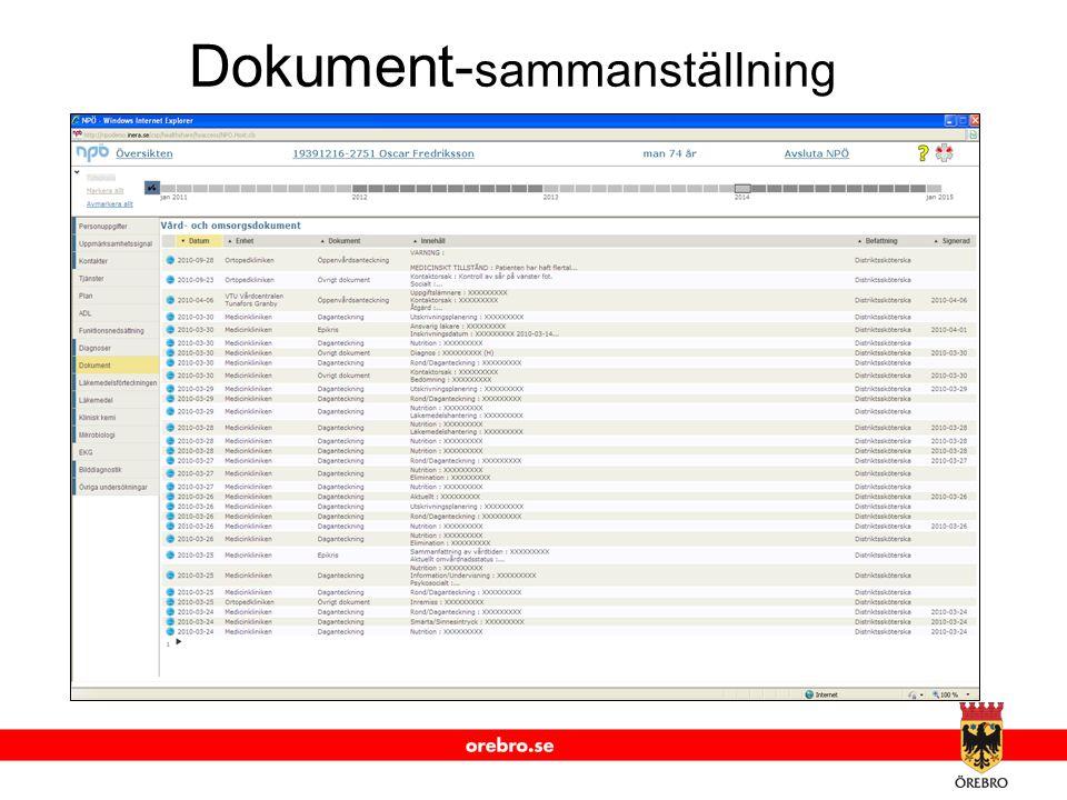 Dokument-sammanställning