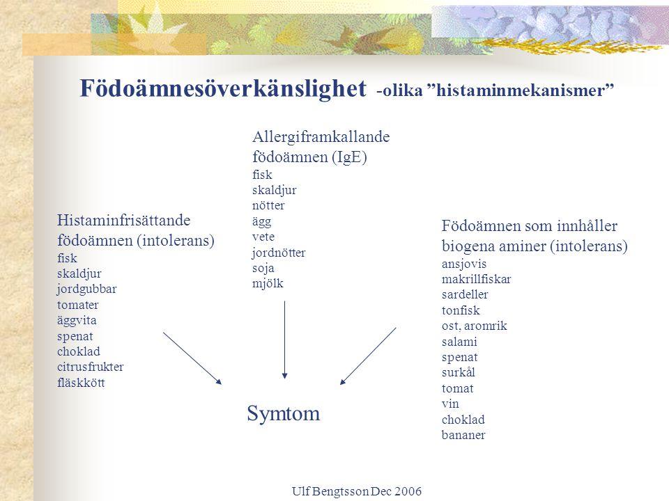 Födoämnesöverkänslighet -olika histaminmekanismer