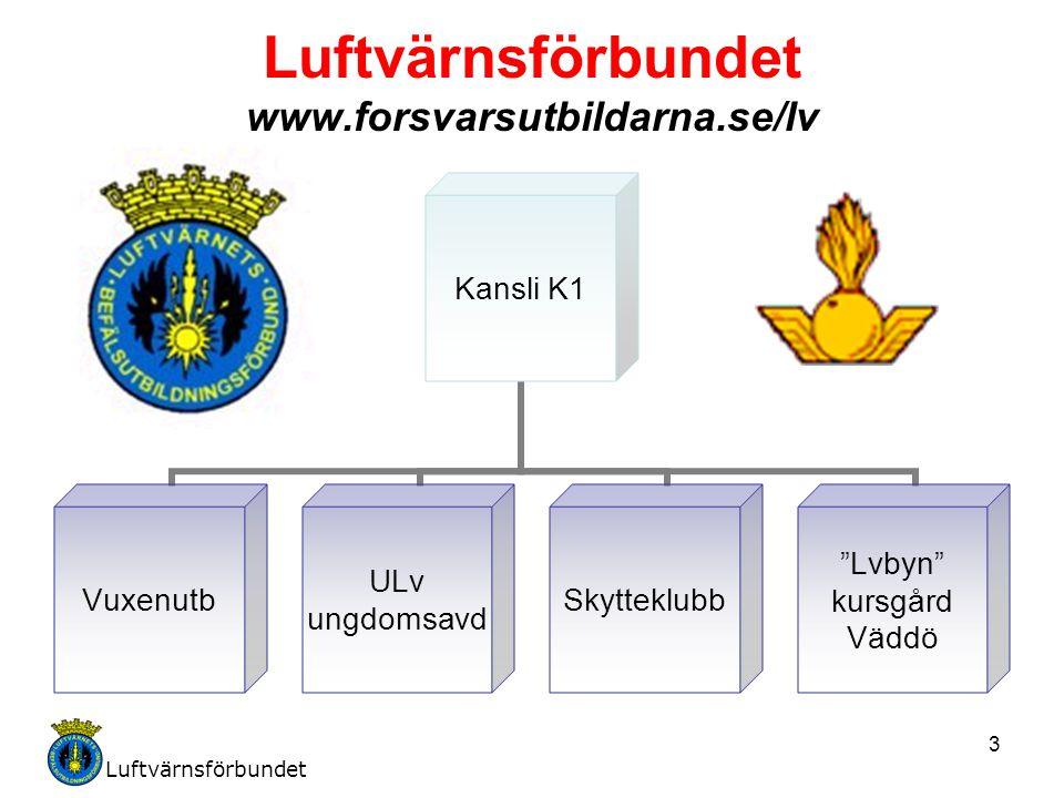 Luftvärnsförbundet www.forsvarsutbildarna.se/lv