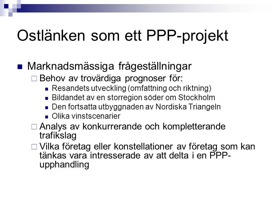 Ostlänken som ett PPP-projekt