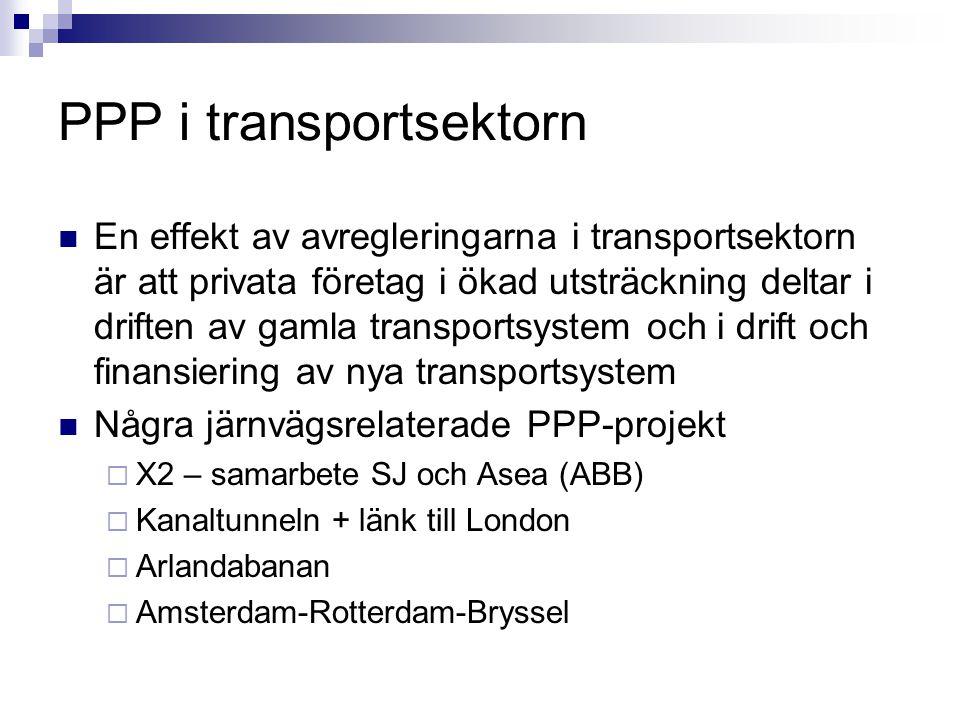 PPP i transportsektorn