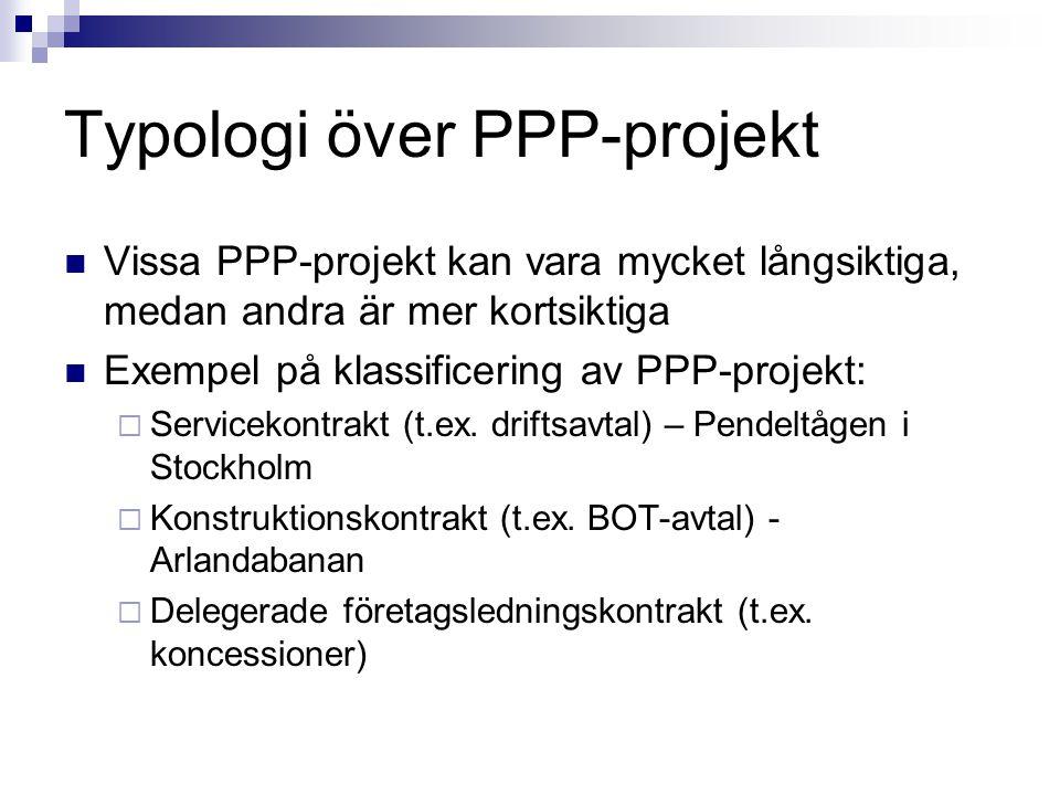 Typologi över PPP-projekt