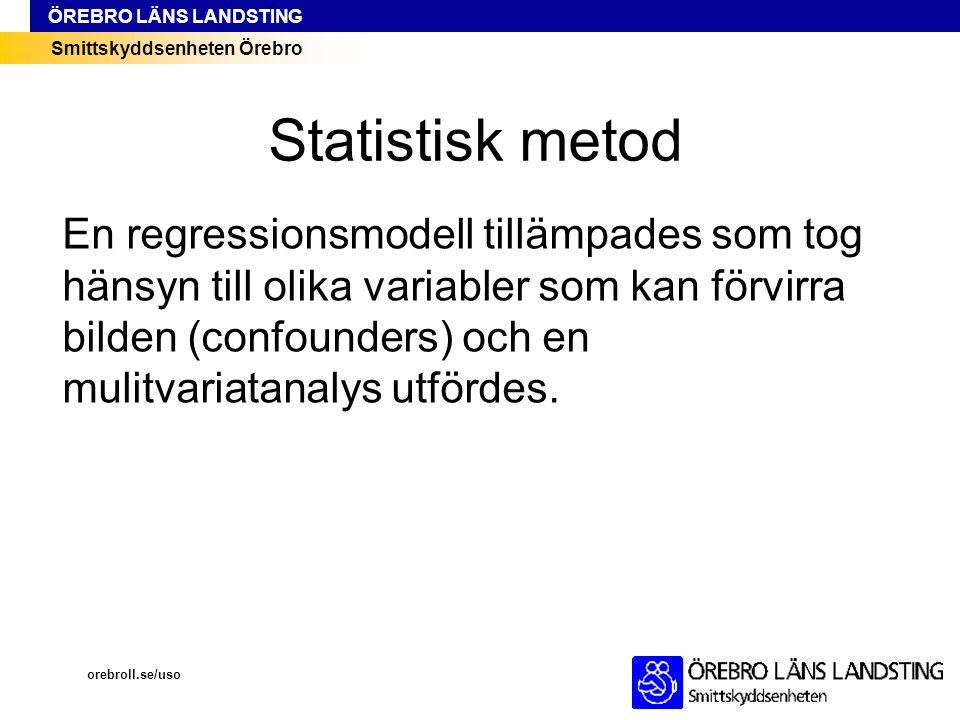Statistisk metod