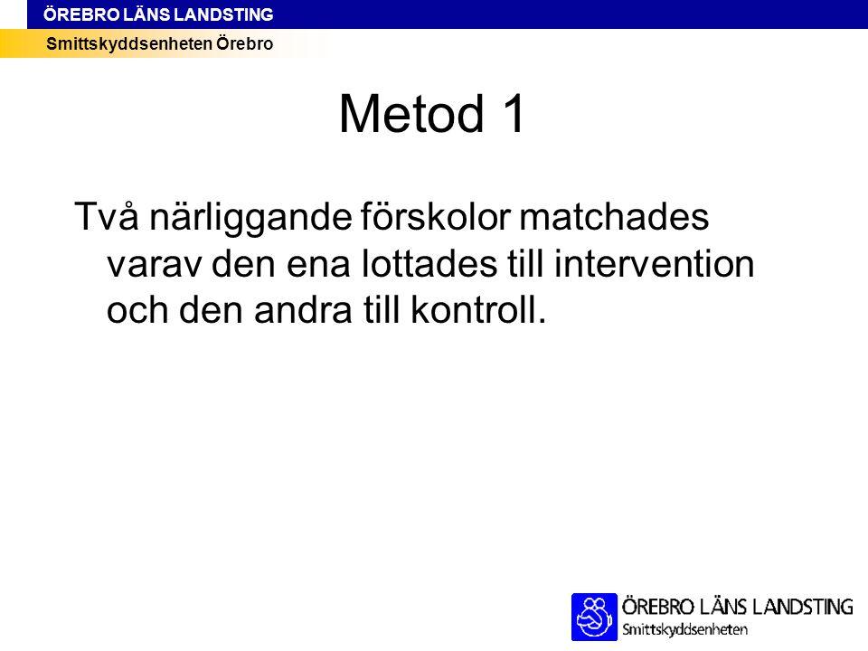 Metod 1 Två närliggande förskolor matchades varav den ena lottades till intervention och den andra till kontroll.