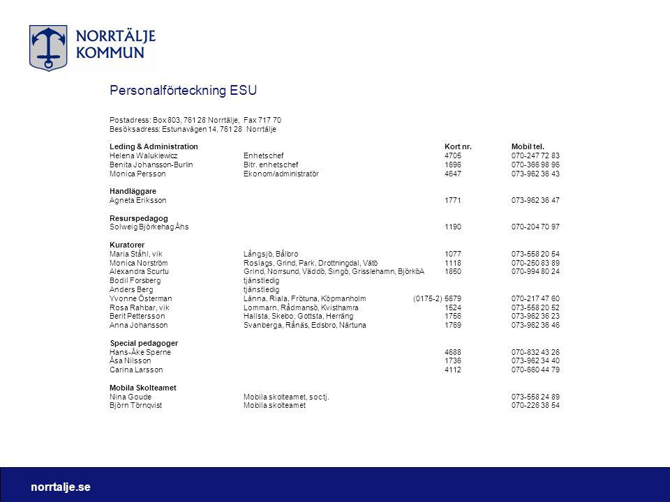 Personalförteckning ESU