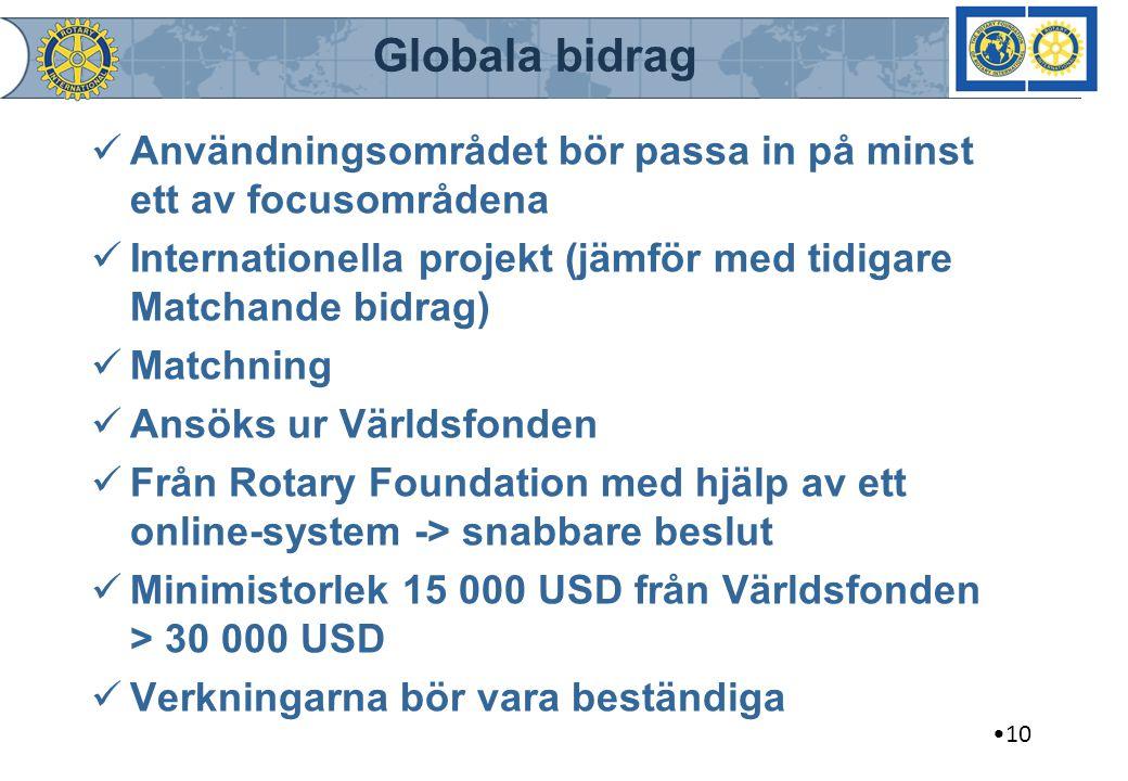Globala bidrag Användningsområdet bör passa in på minst ett av focusområdena. Internationella projekt (jämför med tidigare Matchande bidrag)