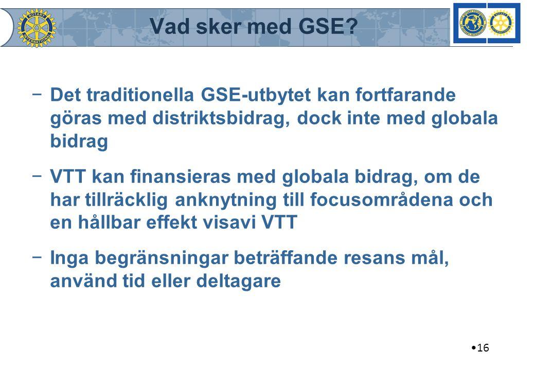 Vad sker med GSE Det traditionella GSE-utbytet kan fortfarande göras med distriktsbidrag, dock inte med globala bidrag.