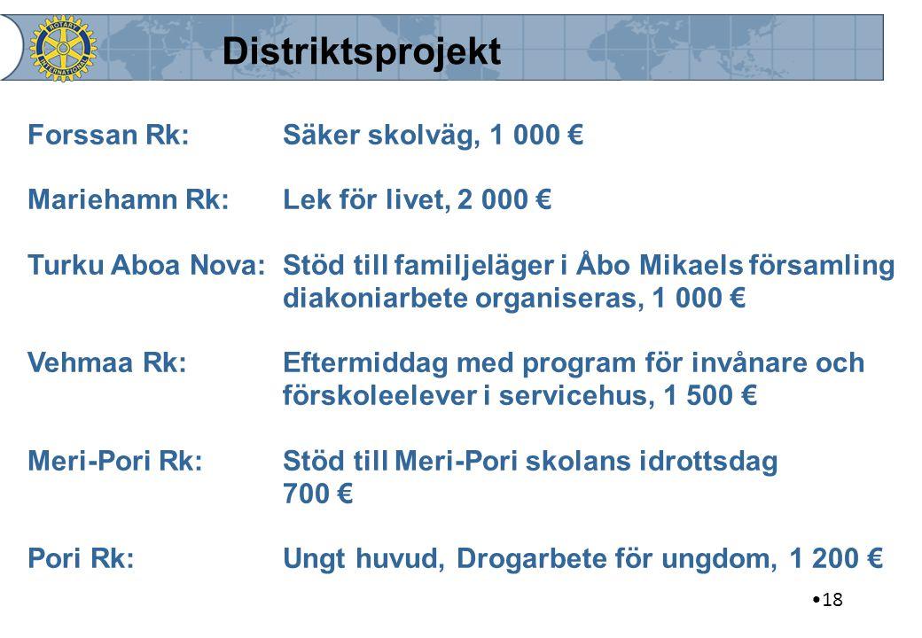Distriktsprojekt Forssan Rk: Säker skolväg, 1 000 €