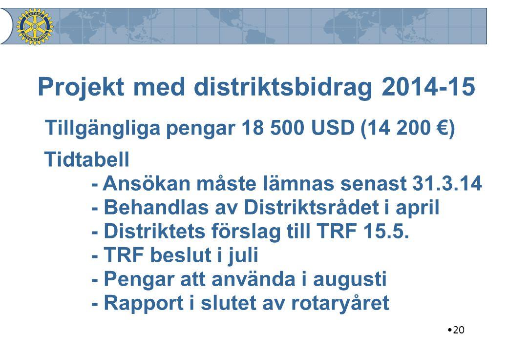 Projekt med distriktsbidrag 2014-15