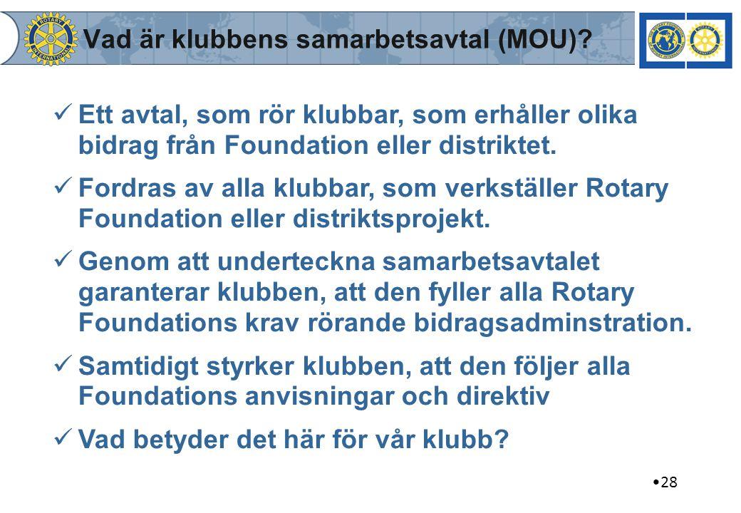 Vad är klubbens samarbetsavtal (MOU)