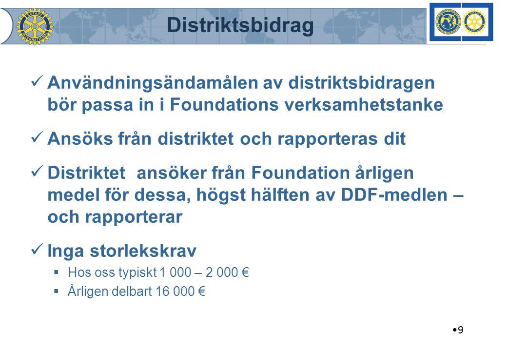 Distriktsbidrag Användningsändamålen av distriktsbidragen bör passa in i Foundations verksamhetstanke.
