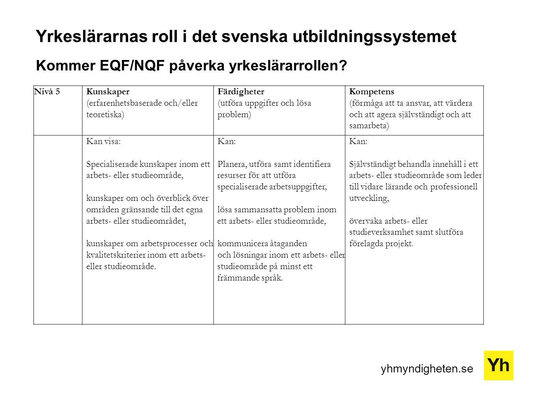 Yrkeslärarnas roll i det svenska utbildningssystemet Kommer EQF/NQF påverka yrkeslärarrollen