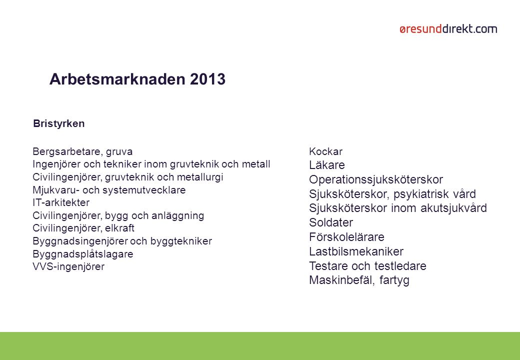 Arbetsmarknaden 2013 Läkare Operationssjuksköterskor