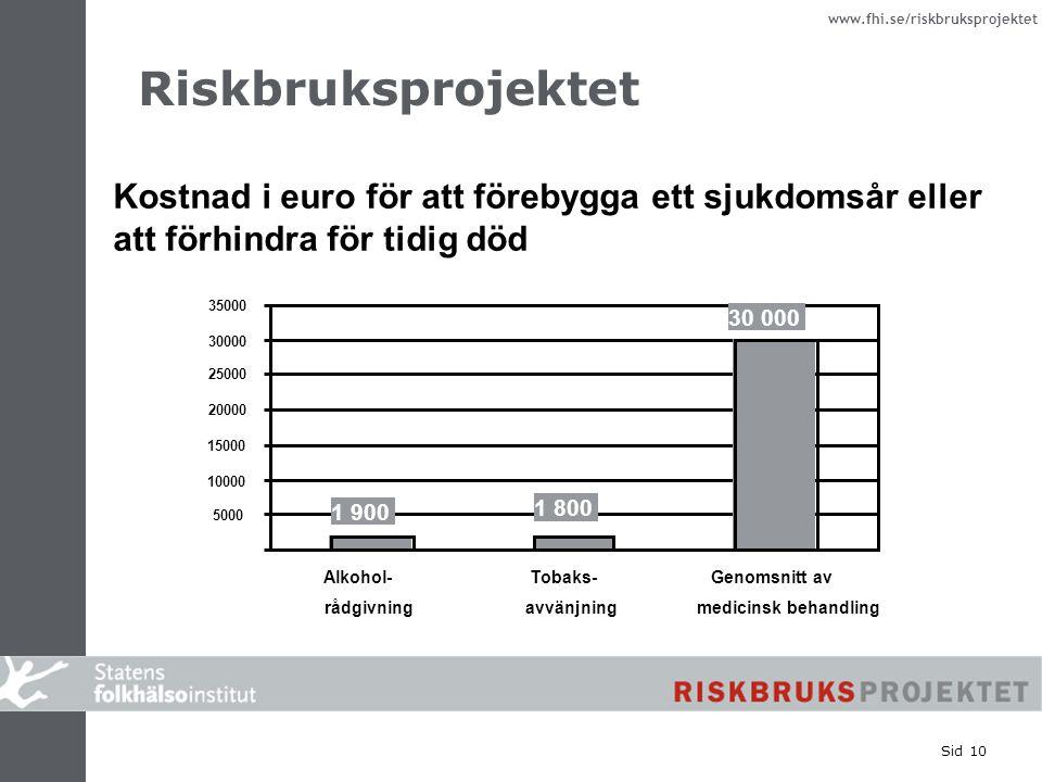 Riskbruksprojektet Kostnad i euro för att förebygga ett sjukdomsår eller att förhindra för tidig död.