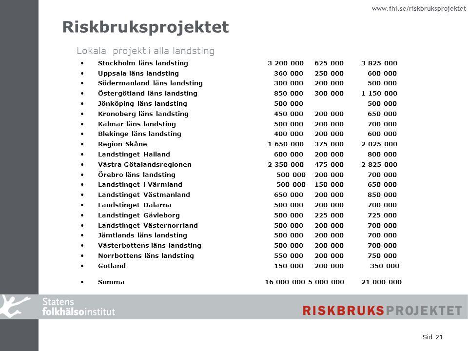 Riskbruksprojektet Lokala projekt i alla landsting