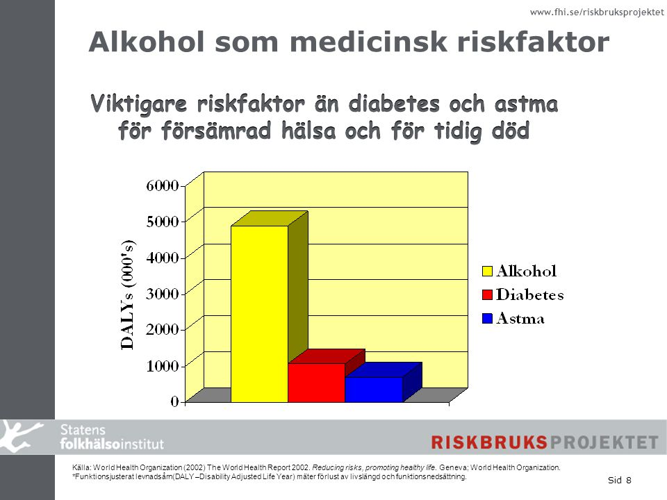Alkohol som medicinsk riskfaktor