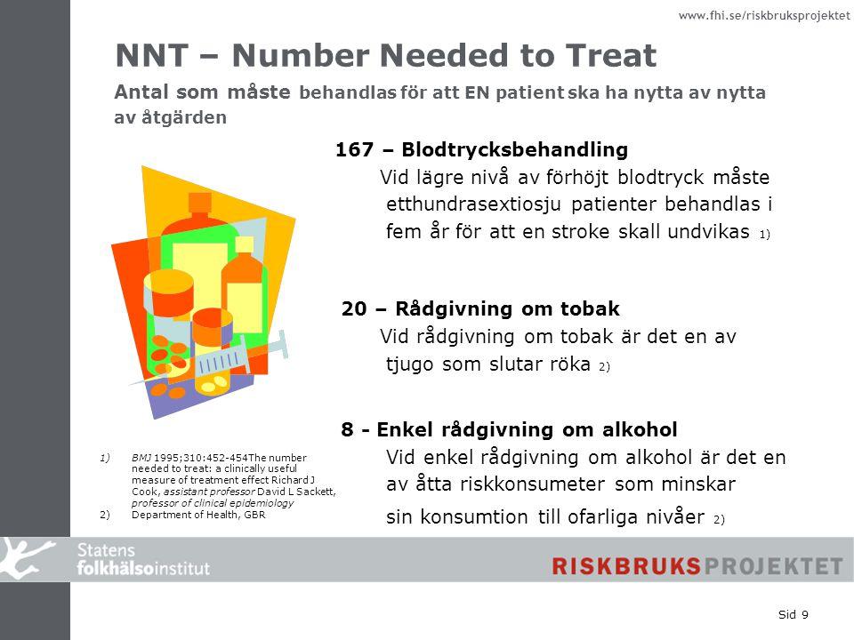 NNT – Number Needed to Treat Antal som måste behandlas för att EN patient ska ha nytta av nytta av åtgärden