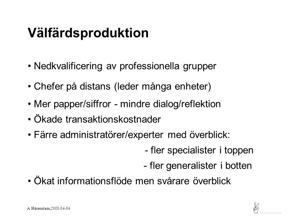 Välfärdsproduktion Nedkvalificering av professionella grupper
