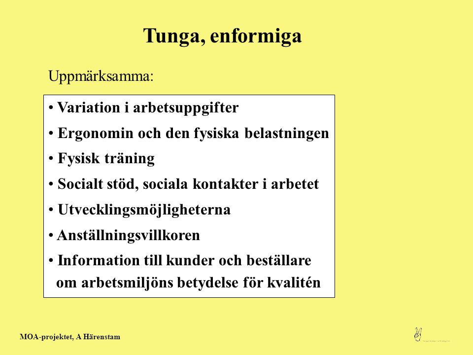Tunga, enformiga Uppmärksamma: Variation i arbetsuppgifter