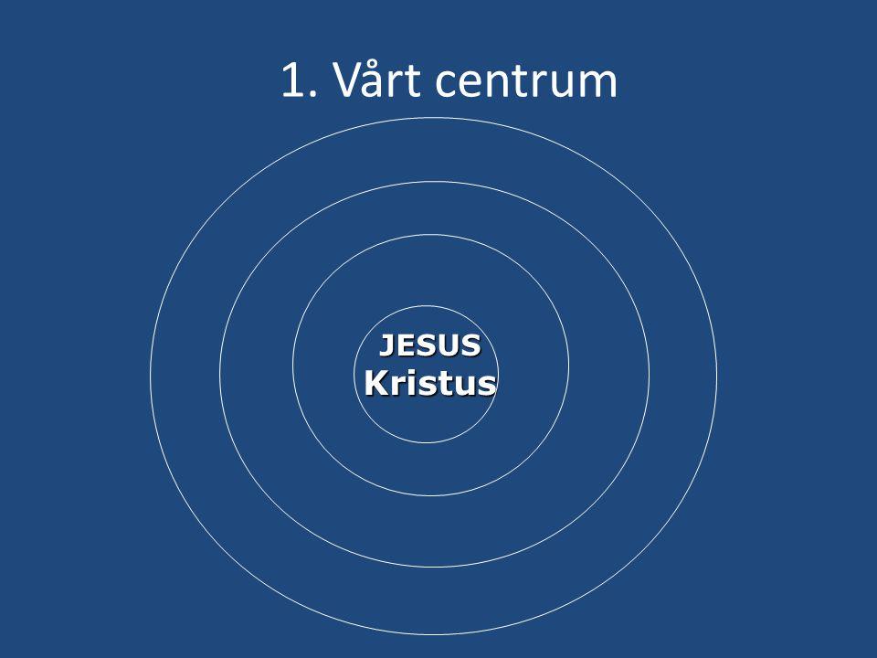 1. Vårt centrum JESUS Kristus