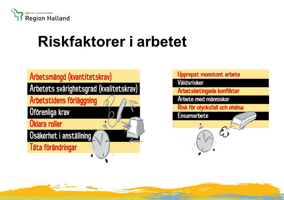 Riskfaktorer i arbetet