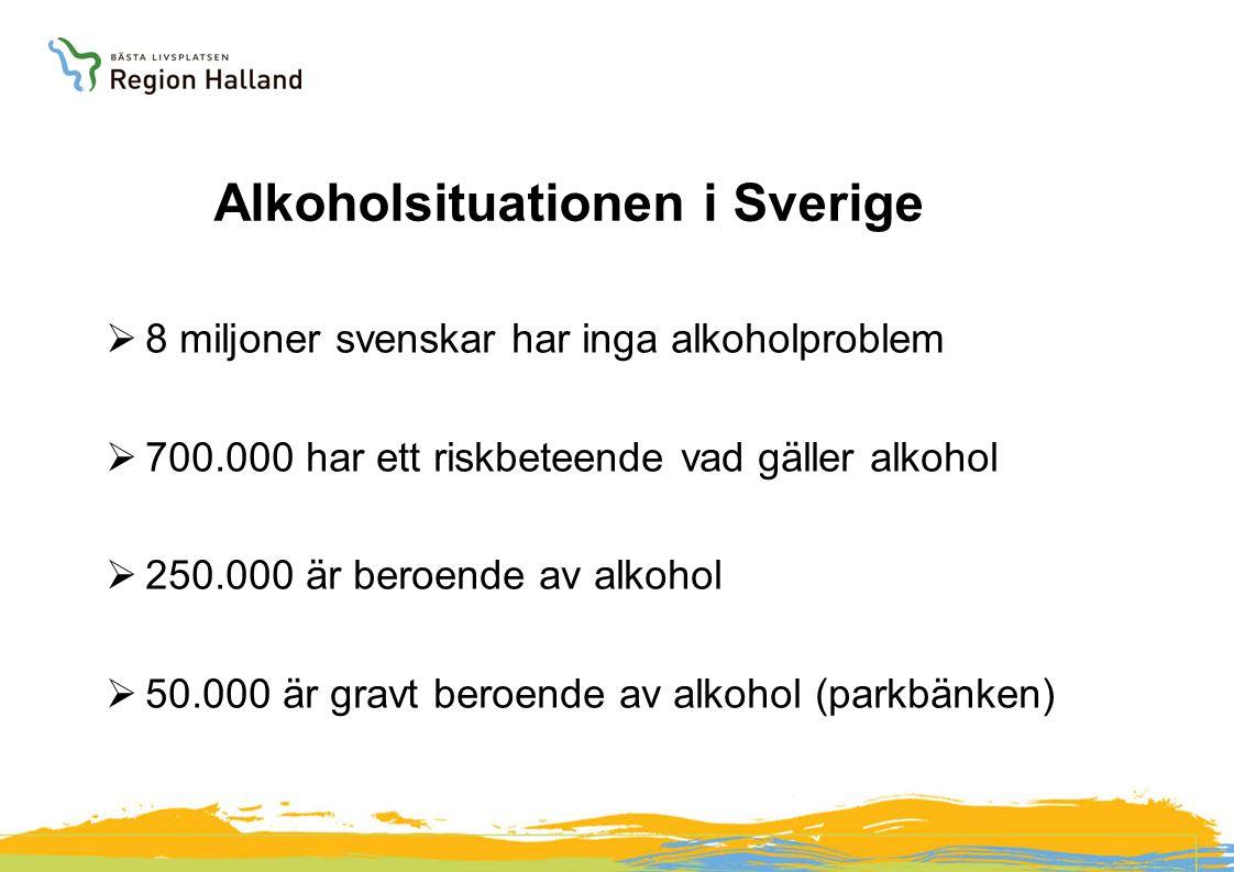 Alkoholsituationen i Sverige
