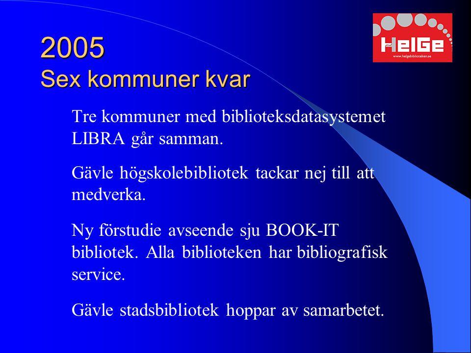 2005 Sex kommuner kvar Tre kommuner med biblioteksdatasystemet LIBRA går samman. Gävle högskolebibliotek tackar nej till att medverka.