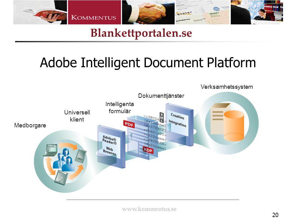 Adobe Intelligent Document Platform