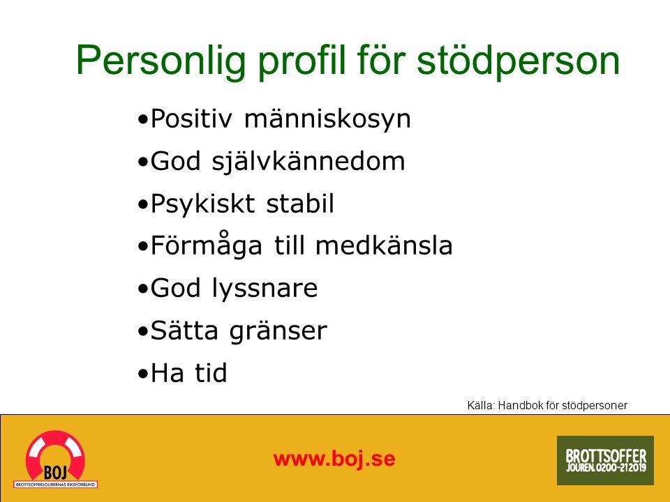 Personlig profil för stödperson