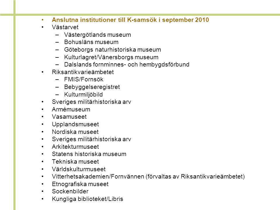 Anslutna institutioner till K-samsök i september 2010
