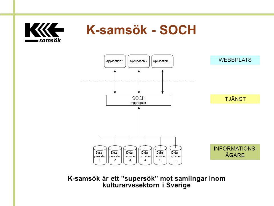 K-samsök - SOCH WEBBPLATS. TJÄNST. INFORMATIONS-ÄGARE.