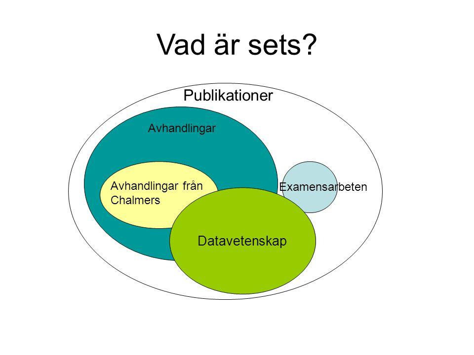 Vad är sets Publikationer Datavetenskap Avhandlingar
