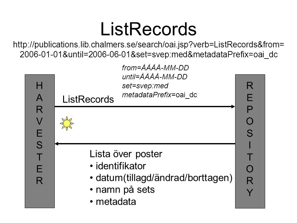 ListRecords http://publications. lib. chalmers. se/search/oai. jsp