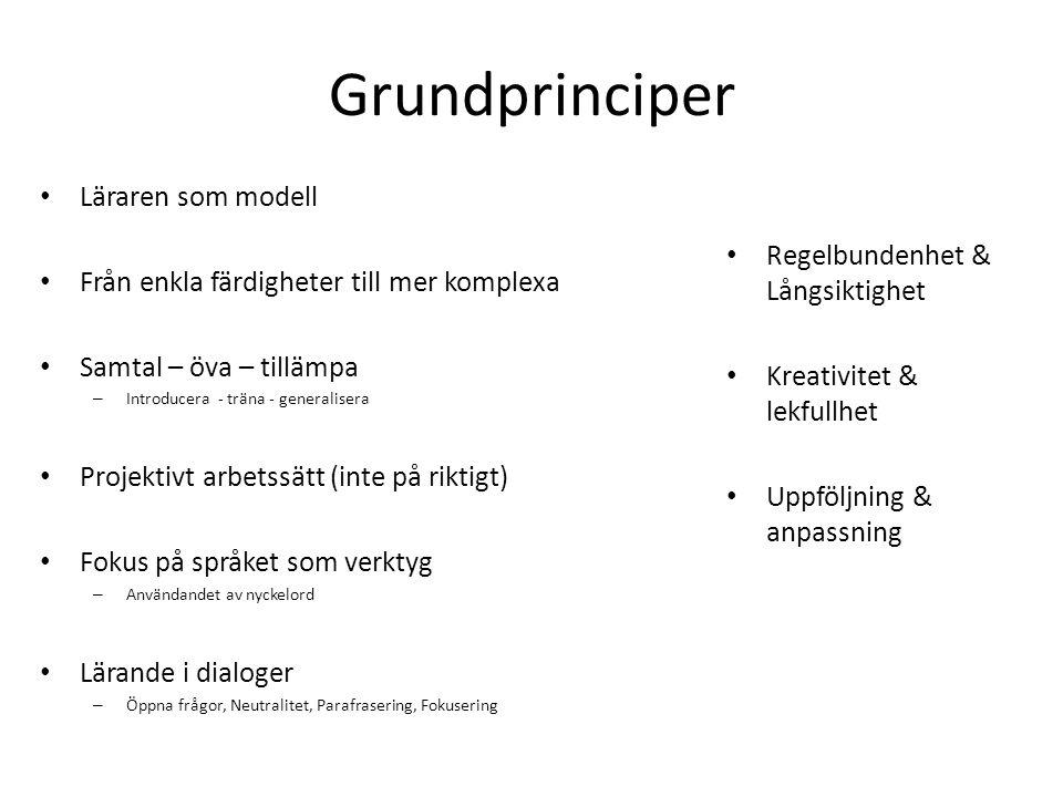 Grundprinciper Läraren som modell