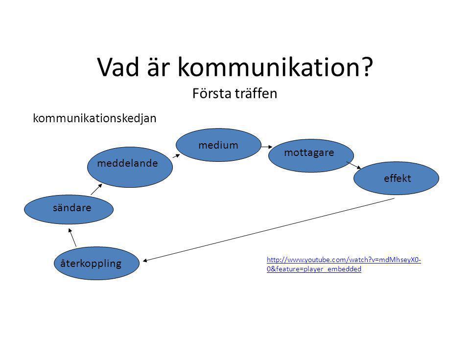 Vad är kommunikation Första träffen kommunikationskedjan medium