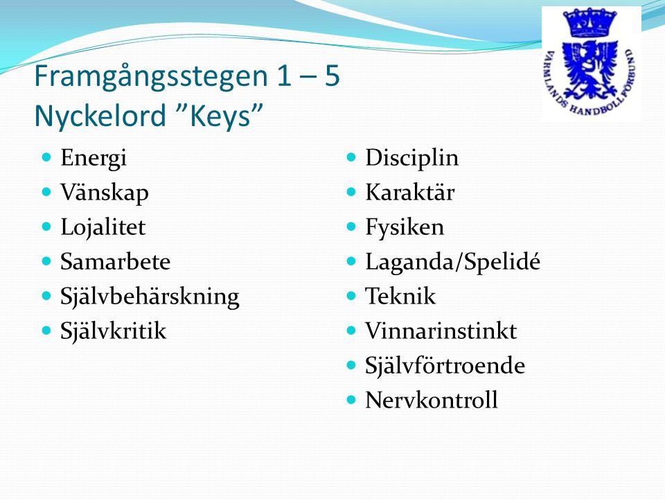 Framgångsstegen 1 – 5 Nyckelord Keys