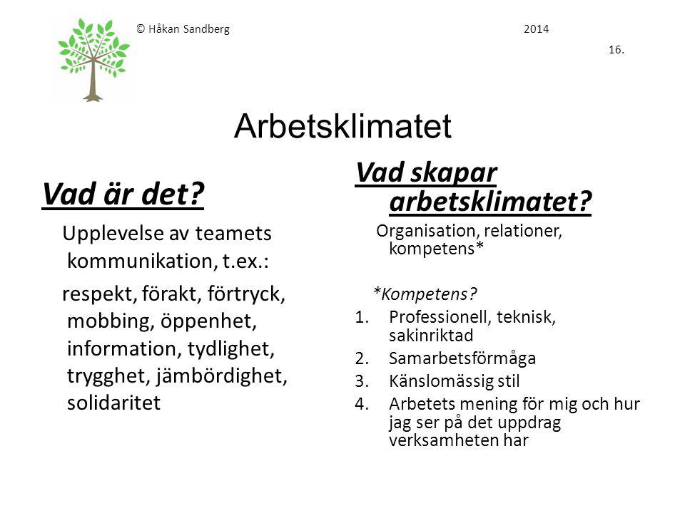 © Håkan Sandberg 2014 16. Arbetsklimatet