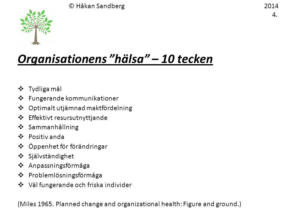 Organisationens hälsa – 10 tecken