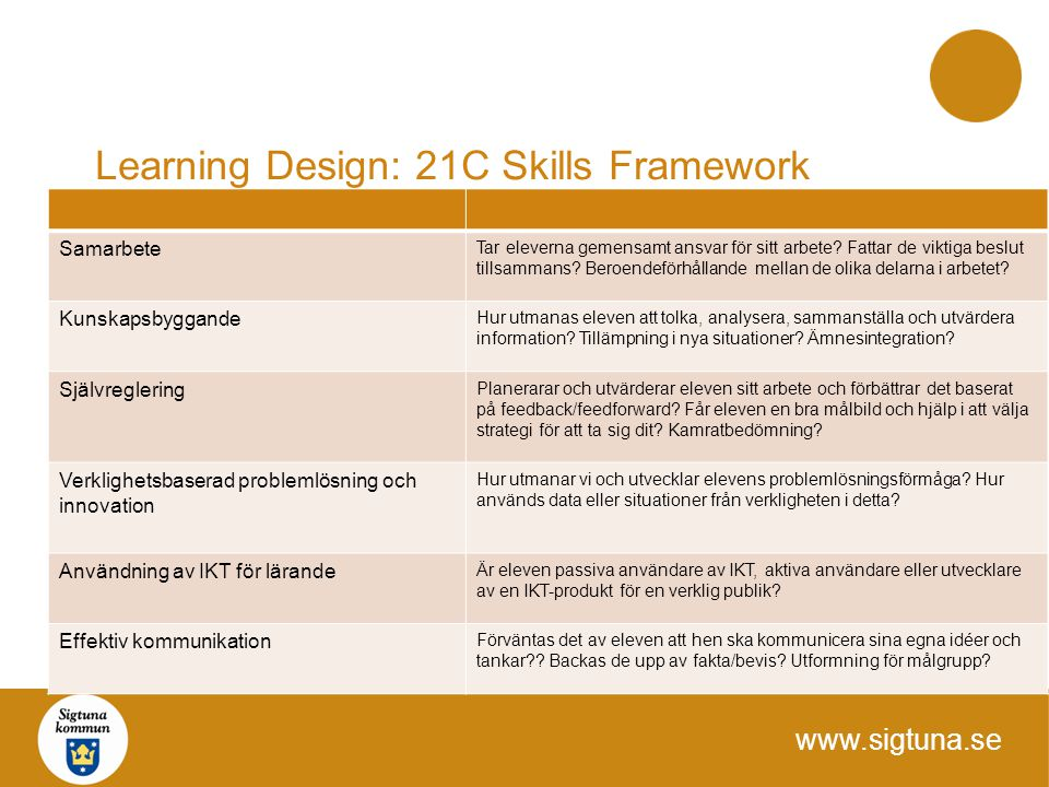 Learning Design: 21C Skills Framework