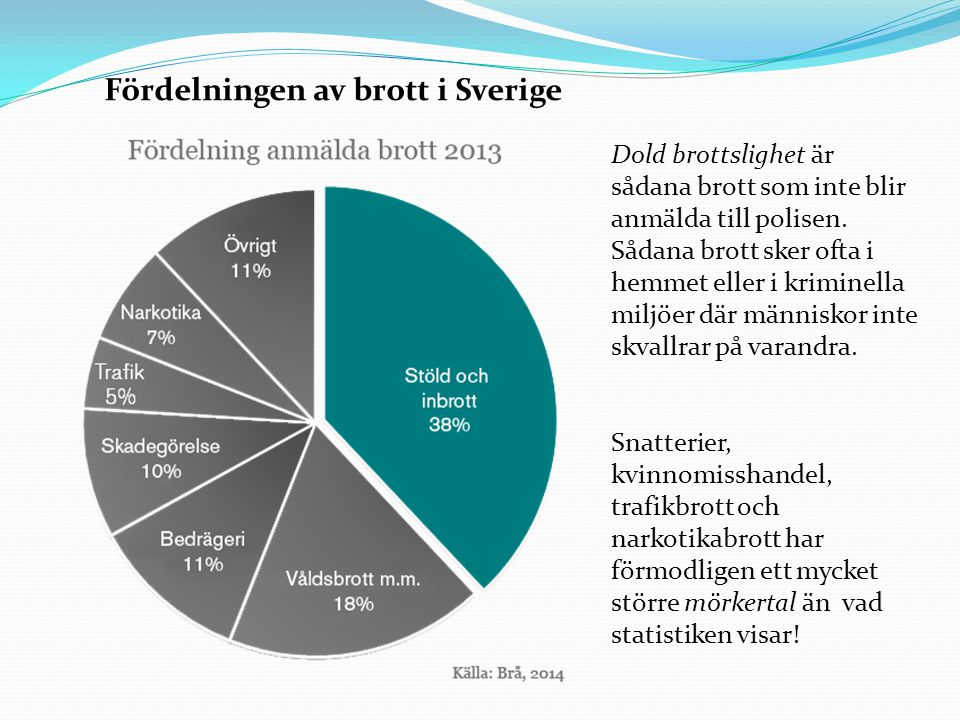 Fördelningen av brott i Sverige