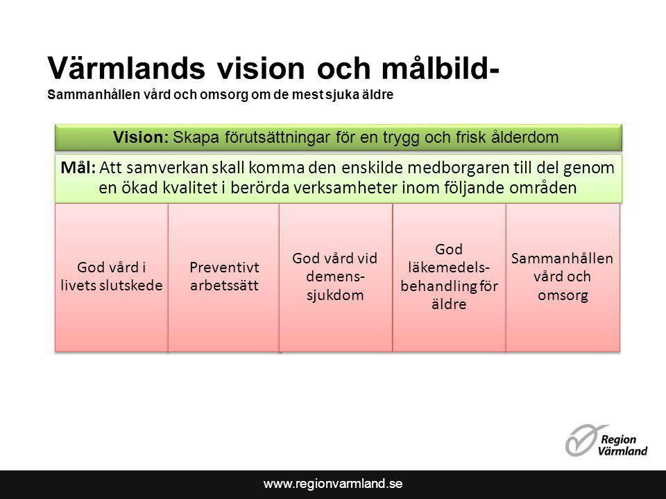 Värmlands vision och målbild- Sammanhållen vård och omsorg om de mest sjuka äldre