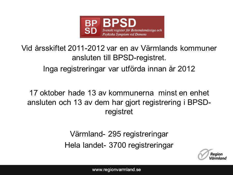 Vid årsskiftet 2011-2012 var en av Värmlands kommuner ansluten till BPSD-registret.
