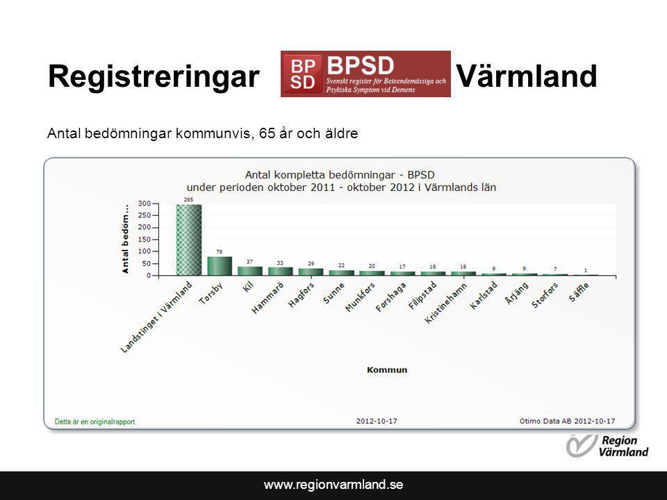 Registreringar Värmland