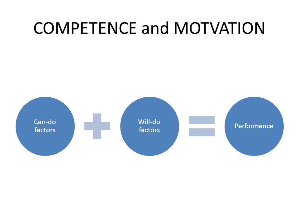 COMPETENCE and MOTVATION
