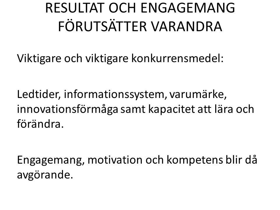RESULTAT OCH ENGAGEMANG FÖRUTSÄTTER VARANDRA
