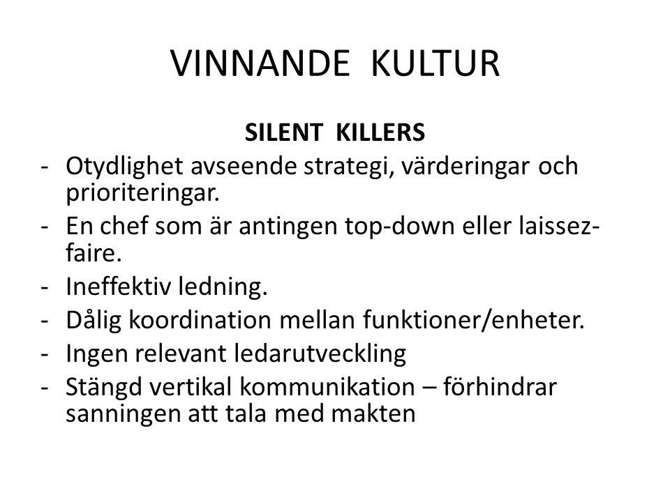 VINNANDE KULTUR SILENT KILLERS