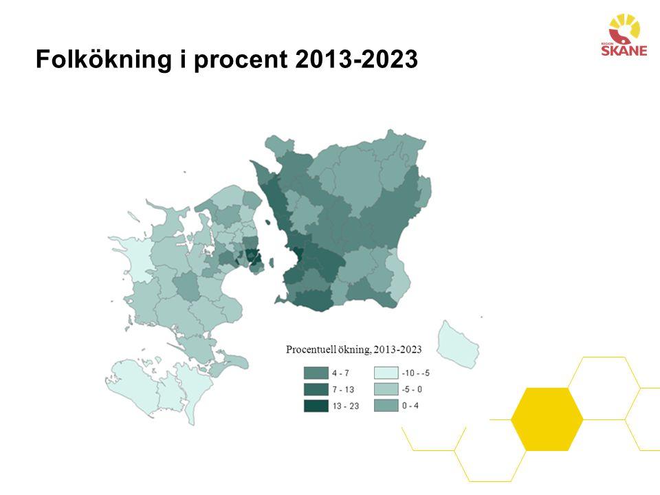 Folkökning i procent 2013-2023